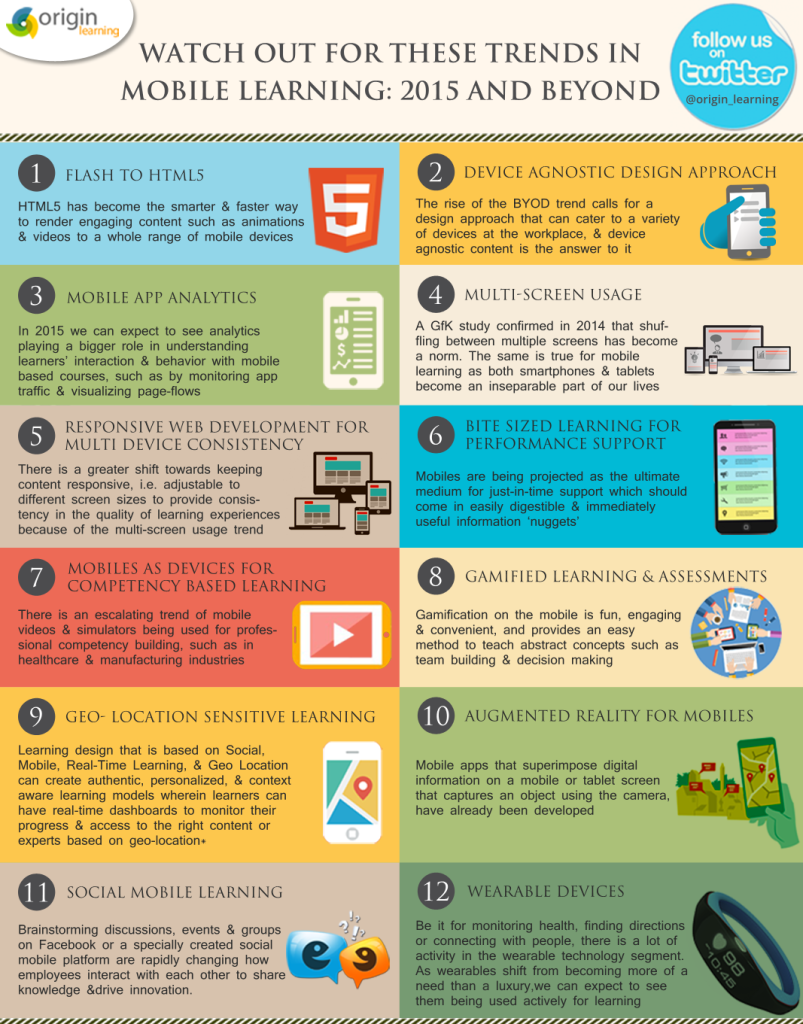 2015 Mobile Learning Trends